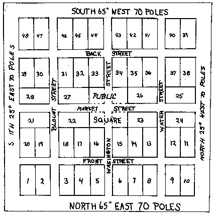 Rogersville plat 1792
