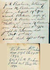 Beckner Family Record